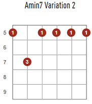 6 Jazz Chords Super Easy To Learn Guitar Tricks Blog