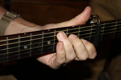 Finger placement for guitar chords chart
