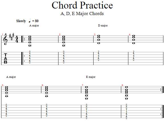 Guitar Lessons A D E Major Chords
