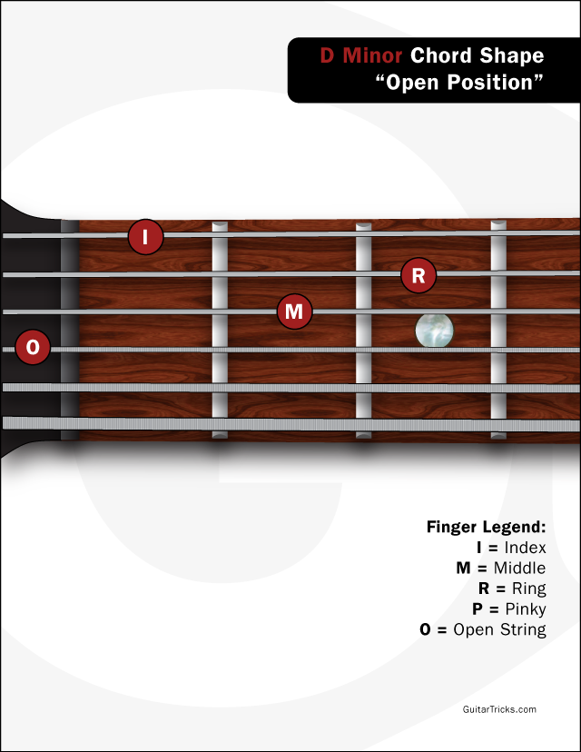 Guitar Lessons: Introducing the D Minor Chord