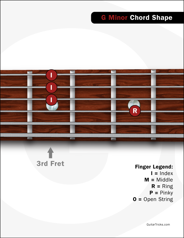 Guitar Lessons Introducing The G Minor Chord