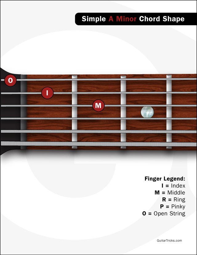 Guitar Lessons Simple A Minor Chord