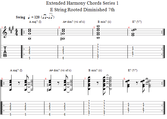 Guitar Lessons: Using E String Rooted Diminished 7th Chords