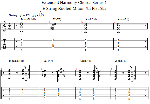 Guitar Lessons Using E String Rooted Minor 7th Flat 5th Chords