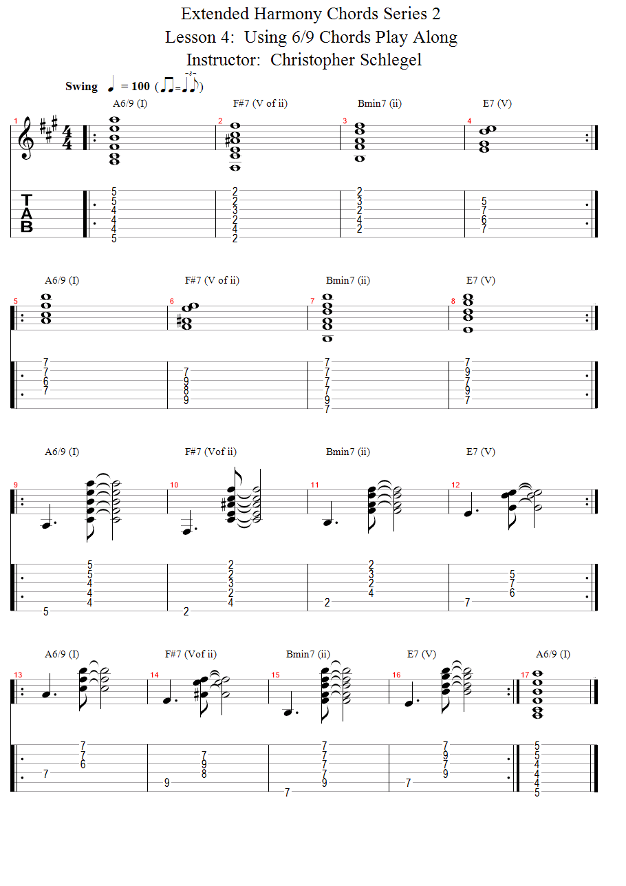 Guitar Lessons Minor 9th Chords