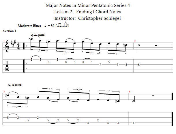 Guitar Lessons Finding The I Chord Notes