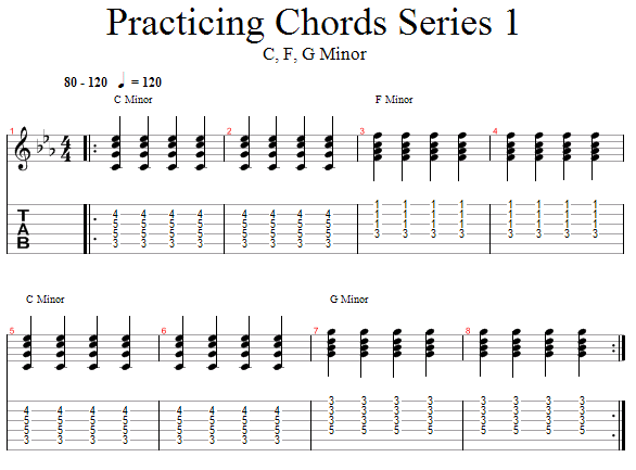 Guitar Lessons Practicing C F G Minor Chords
