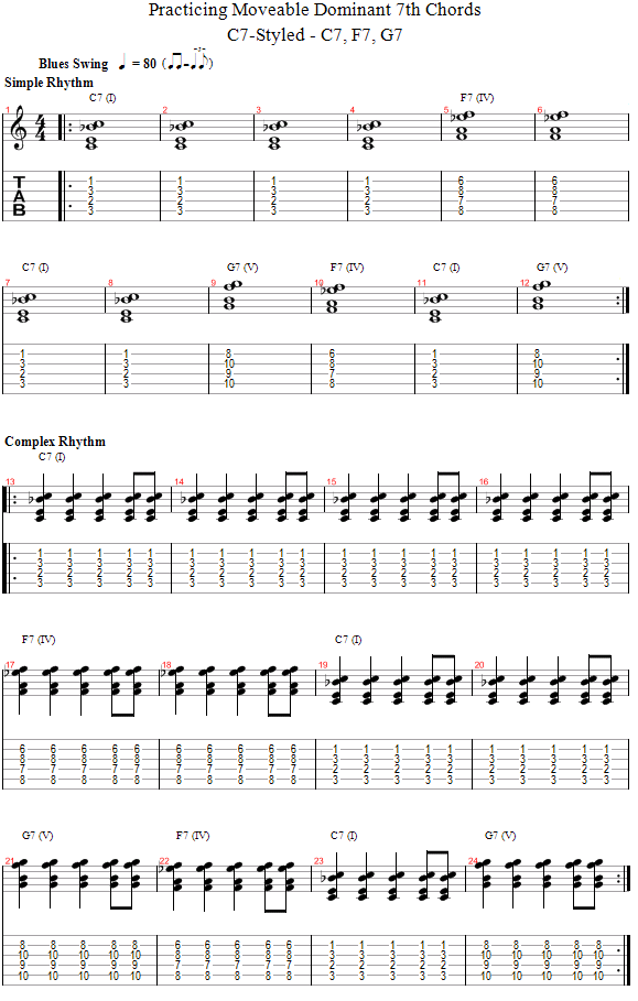 Guitar Lessons C Styled Moveable Chord Blues