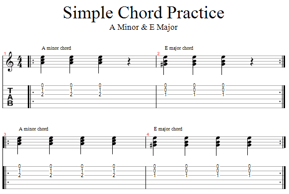 Guitar Lessons Practicing Simple A Minor E Major Chords
