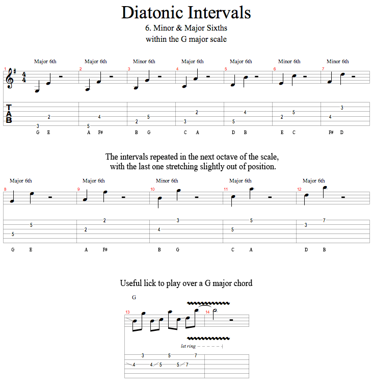 guitar lessons diatonic intervals sixths