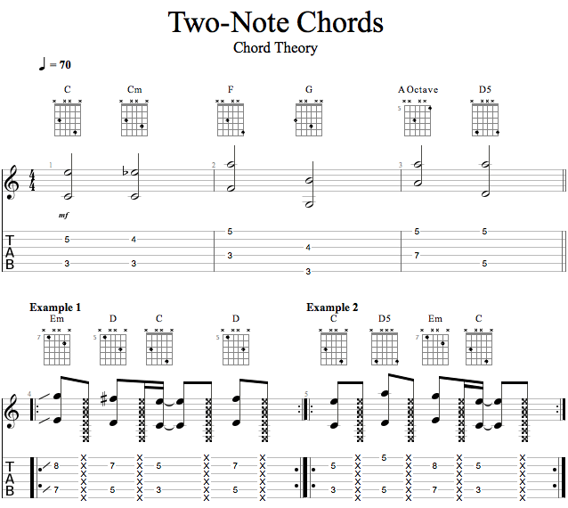 Guitar Lessons Two Note Chord Theory