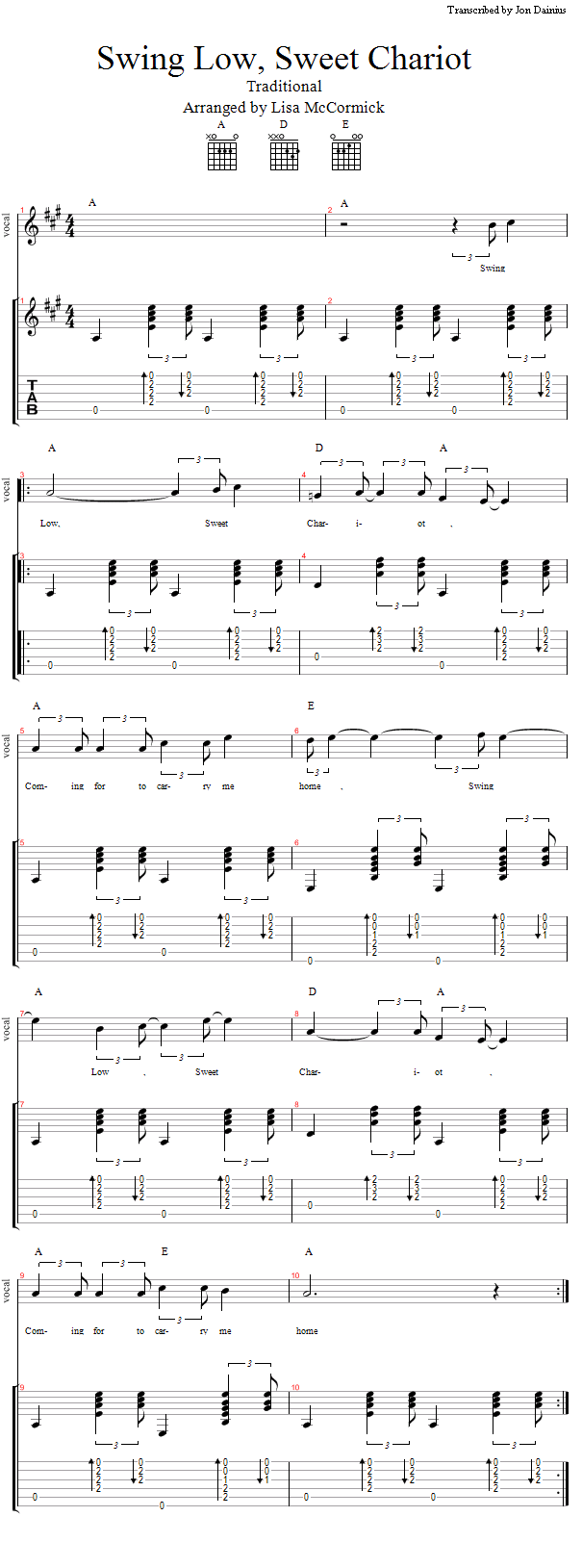 Guitar Lessons Swing Low Sweet Chariot Song To Play