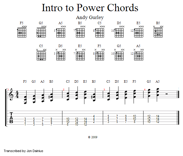 Guitar Lessons: Introduction to Power Chords