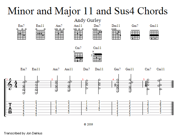 Guitar Lessons: Minor and Major 11 and Sus 4 Chords