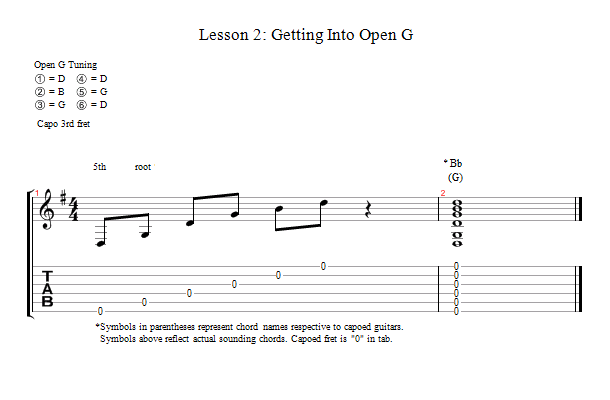 Guitar Lessons: Tuning: Getting Into Open G