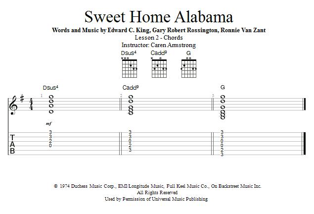 Amazing Guitar Chords Sweet Home Alabama Composition - Beginner ...